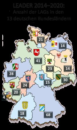 LEADER-in-Deutschland